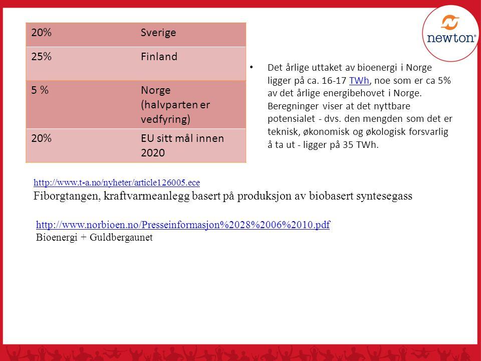 • Det årlige uttaket av bioenergi i Norge ligger på ca.