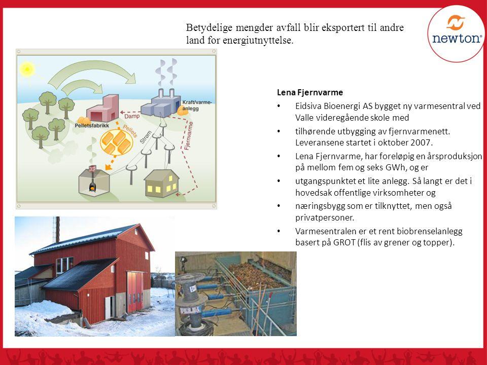 Lena Fjernvarme • Eidsiva Bioenergi AS bygget ny varmesentral ved Valle videregående skole med • tilhørende utbygging av fjernvarmenett.