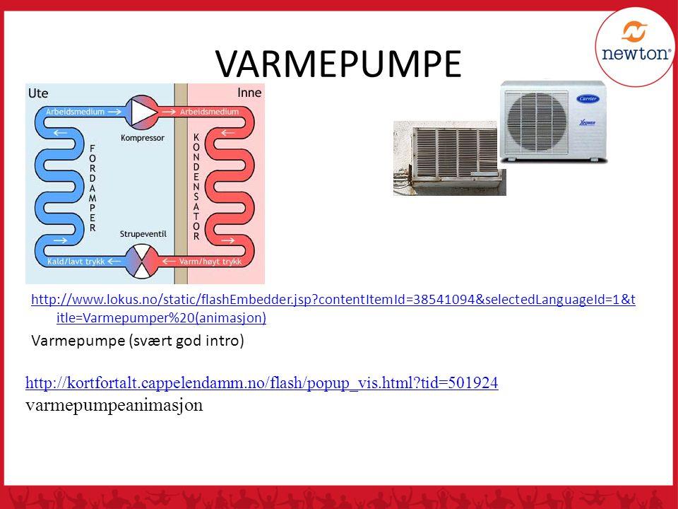 VARMEPUMPE http://kortfortalt.cappelendamm.no/flash/popup_vis.html?tid=501924 varmepumpeanimasjon http://www.lokus.no/static/flashEmbedder.jsp?contentItemId=38541094&selectedLanguageId=1&t itle=Varmepumper%20(animasjon) Varmepumpe (svært god intro)