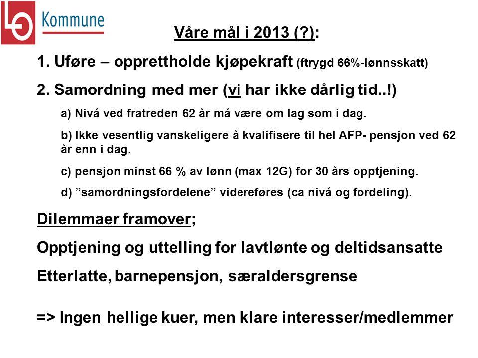 Våre mål i 2013 ( ): 1. Uføre – opprettholde kjøpekraft (ftrygd 66%-lønnsskatt) 2.