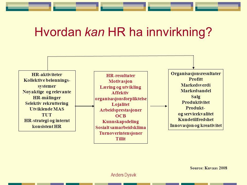 Hvordan kan HR ha innvirkning? Source: Kuvaas 2008 HR-resultater Motivasjon Læring og utvikling Affektiv organisasjonsforpliktelse Lojalitet Arbeidspr