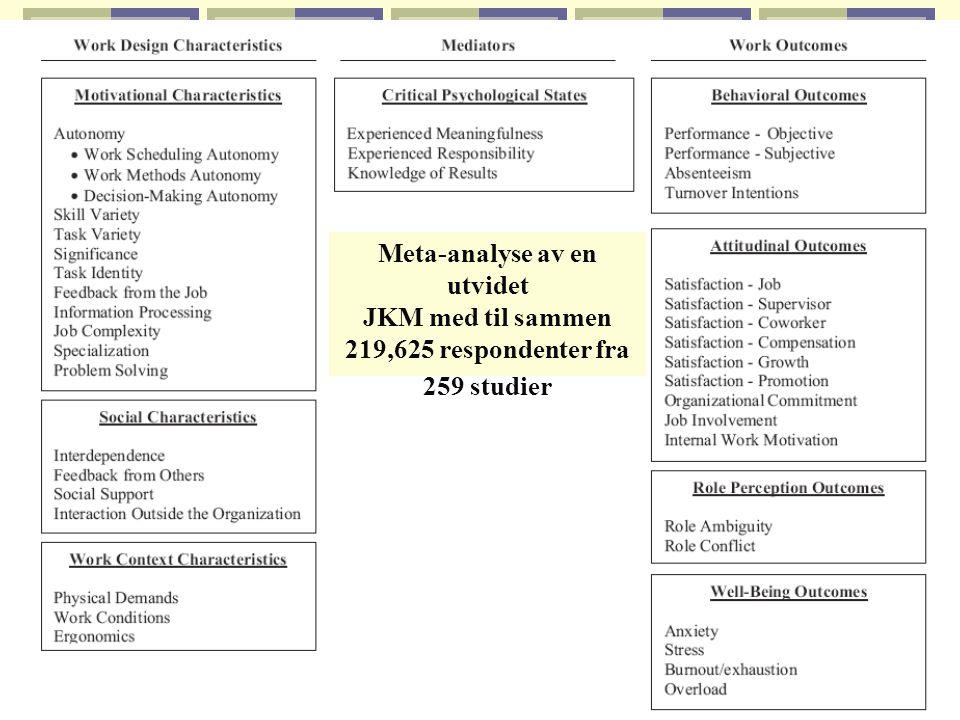 Anders Dysvik Meta-analyse av en utvidet JKM med til sammen 219,625 respondenter fra 259 studier