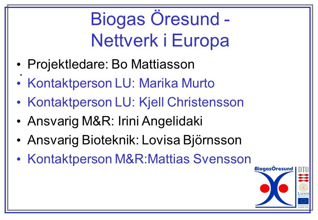. Biogas Öresund - Nettverk i Europa • Projektledare: Bo Mattiasson • Kontaktperson LU: Marika Murto • Kontaktperson LU: Kjell Christensson • Ansvarig