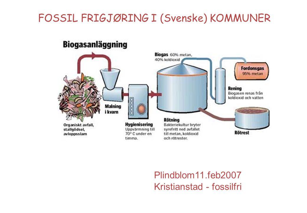 Plindblom11.feb2007 Kristianstad - fossilfri FOSSIL FRIGJØRING I (Svenske) KOMMUNER