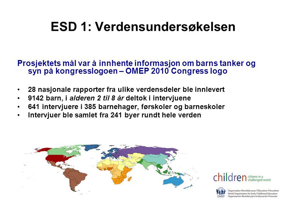 Interne hindre mot ESD 1.Logikken om at miljøpåvirkninger i seg selv vil påtvinge bærekraftig opplæring 2.Antakelsen om barn ikke har kognitiv kapasitet til å forstå miljøforandringer, som global oppvarming og svekkelse av ozonlaget 3.Noen førskolelærere frykter at et dømmedagsscenario vil gjøre barn engstlige, og velger derfor taushet fremfor demokratisk medvirkning (Siraj-Blatchford, 2008:15) Noen viser også til at fenomenet miljøforandringer tilhører en skolediskurs gjennom realfag.