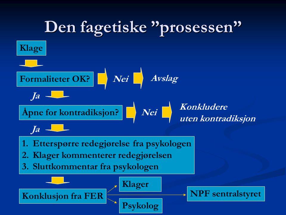 """Den fagetiske """"prosessen"""" Klage Formaliteter OK? Nei Avslag Ja Åpne for kontradiksjon? Nei Konkludere uten kontradiksjon Ja 1.Etterspørre redegjørelse"""