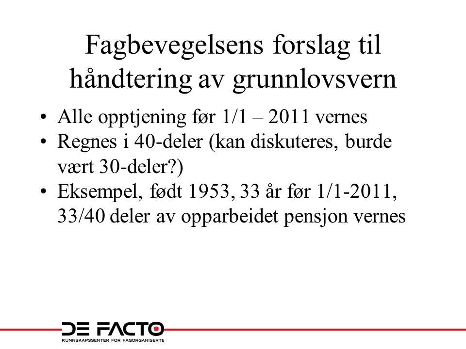 Fagbevegelsens forslag til håndtering av grunnlovsvern •Alle opptjening før 1/1 – 2011 vernes •Regnes i 40-deler (kan diskuteres, burde vært 30-deler?