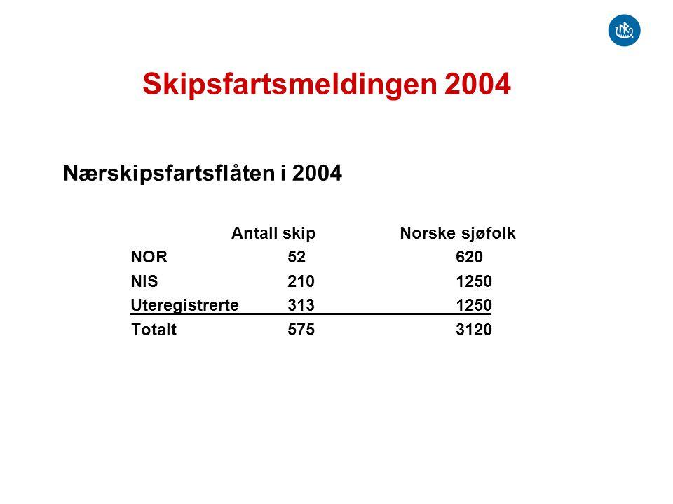 Skipsfartsmeldingen 2004 Nærskipsfartsflåten i 2004 Antall skipNorske sjøfolk NOR52620 NIS2101250 Uteregistrerte3131250 Totalt5753120