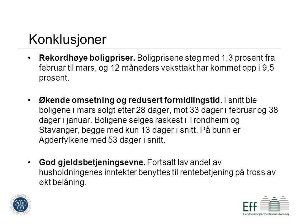 Konklusjoner •Rekordhøye boligpriser.