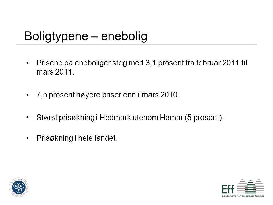 Boligtypene – enebolig •Prisene på eneboliger steg med 3,1 prosent fra februar 2011 til mars 2011.