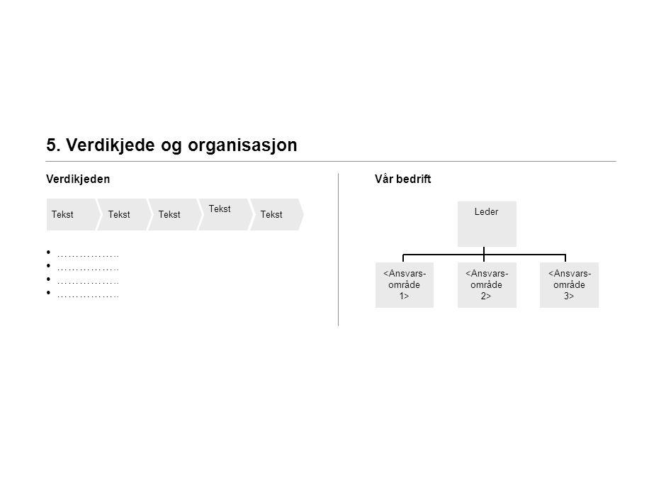 5. Verdikjede og organisasjon VerdikjedenVår bedrift • …………….. Leder Tekst