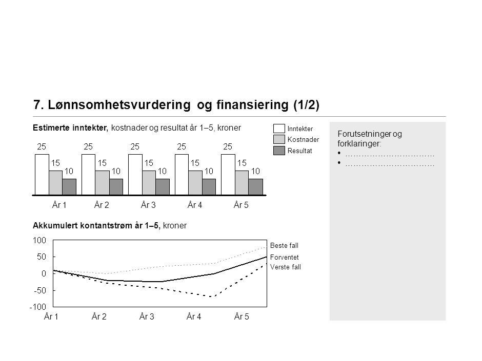 7. Lønnsomhetsvurdering og finansiering (1/2) År 1År 2År 3År 4År 5 Inntekter Kostnader Resultat Estimerte inntekter, kostnader og resultat år 1–5, kro
