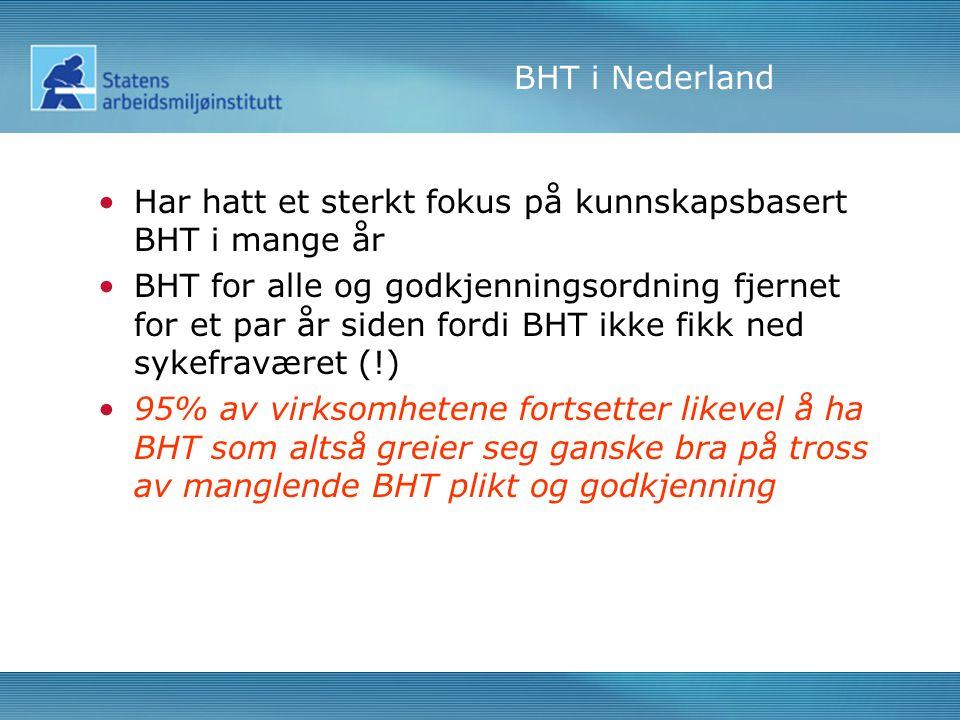 BHT i Nederland •Har hatt et sterkt fokus på kunnskapsbasert BHT i mange år •BHT for alle og godkjenningsordning fjernet for et par år siden fordi BHT ikke fikk ned sykefraværet (!) •95% av virksomhetene fortsetter likevel å ha BHT som altså greier seg ganske bra på tross av manglende BHT plikt og godkjenning