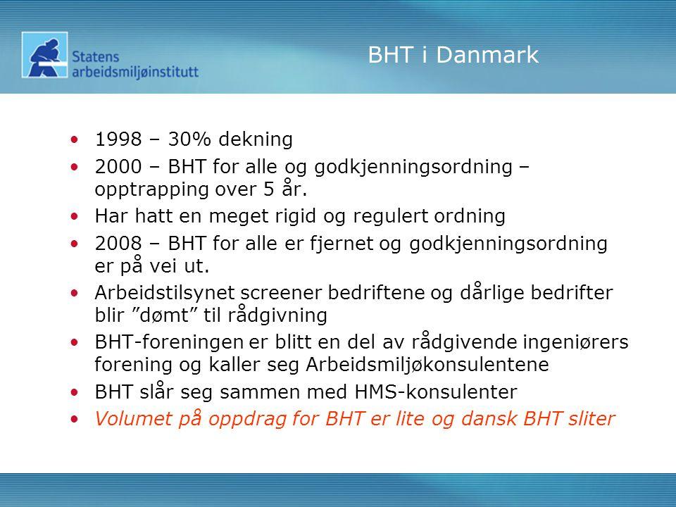 BHT i Danmark •1998 – 30% dekning •2000 – BHT for alle og godkjenningsordning – opptrapping over 5 år.