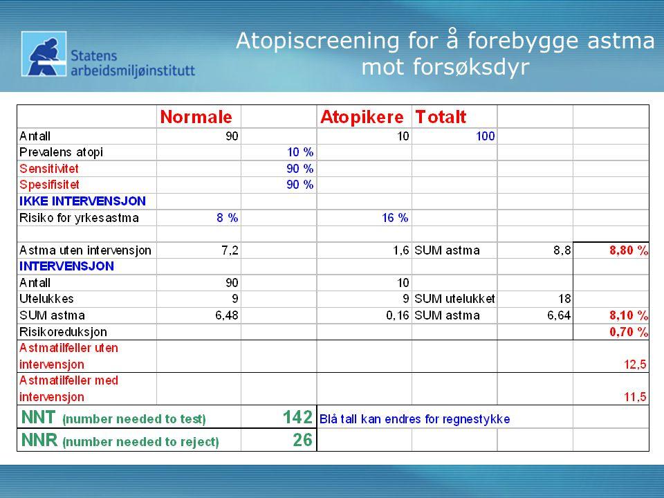 Atopiscreening for å forebygge astma mot forsøksdyr