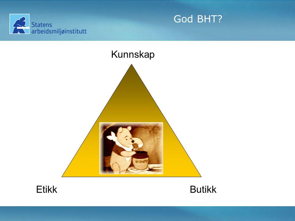 Kunnskap EtikkButikk God BHT