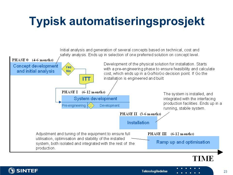 Teknologiledelse 23 Typisk automatiseringsprosjekt