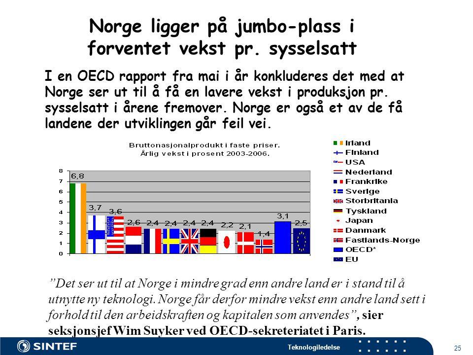Teknologiledelse 25 Norge ligger på jumbo-plass i forventet vekst pr.