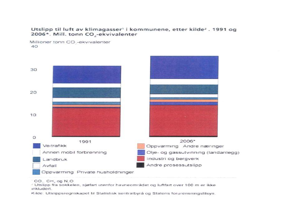Litt tal fra SSB fra veke 45-08. Jfr avfallshierarkiet.