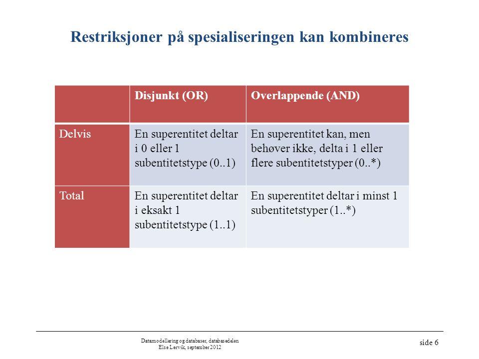 Restriksjoner på spesialiseringen kan kombineres Datamodellering og databaser, databasedelen Else Lervik, september 2012 side 6 Disjunkt (OR)Overlappende (AND) DelvisEn superentitet deltar i 0 eller 1 subentitetstype (0..1) En superentitet kan, men behøver ikke, delta i 1 eller flere subentitetstyper (0..*) TotalEn superentitet deltar i eksakt 1 subentitetstype (1..1) En superentitet deltar i minst 1 subentitetstyper (1..*)