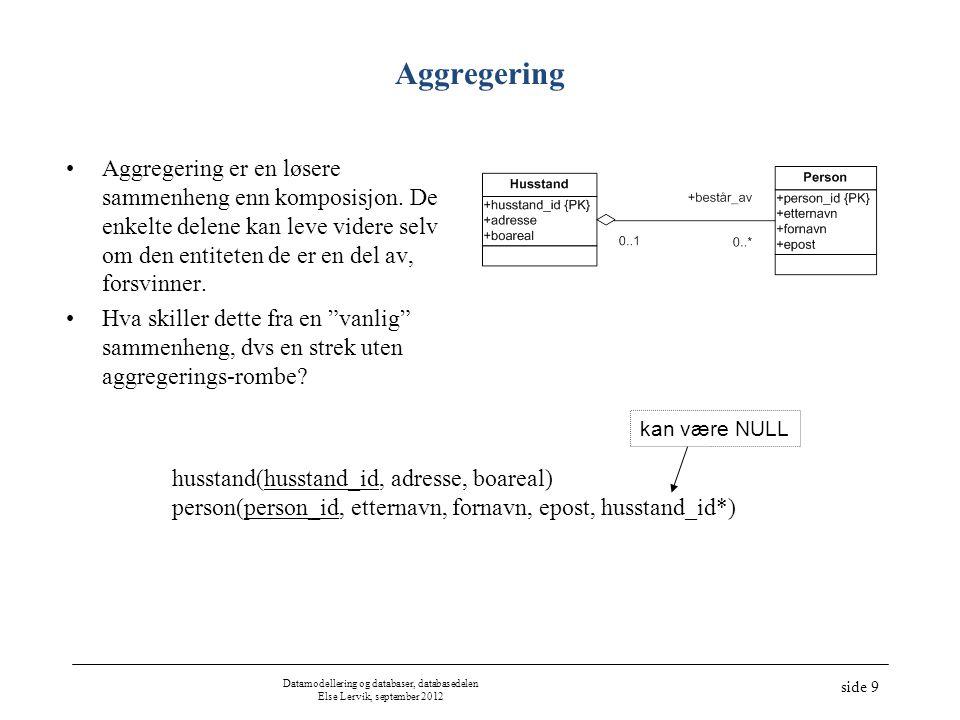Datamodellering og databaser, databasedelen Else Lervik, september 2012 side 9 Aggregering •Aggregering er en løsere sammenheng enn komposisjon.