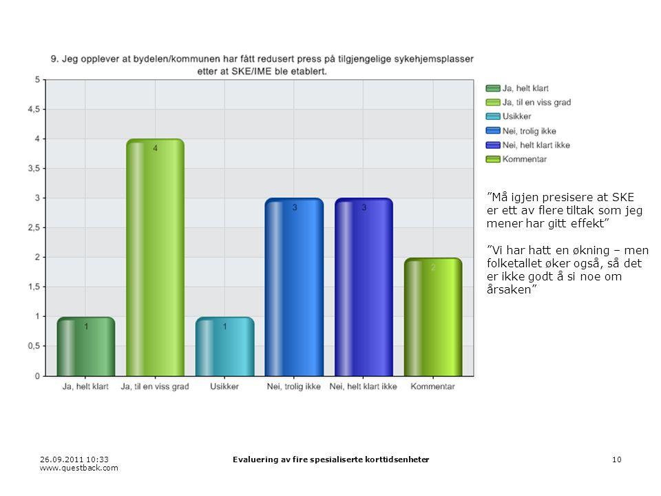 26.09.2011 10:33 www.questback.com Evaluering av fire spesialiserte korttidsenheter10 Må igjen presisere at SKE er ett av flere tiltak som jeg mener har gitt effekt Vi har hatt en økning – men folketallet øker også, så det er ikke godt å si noe om årsaken