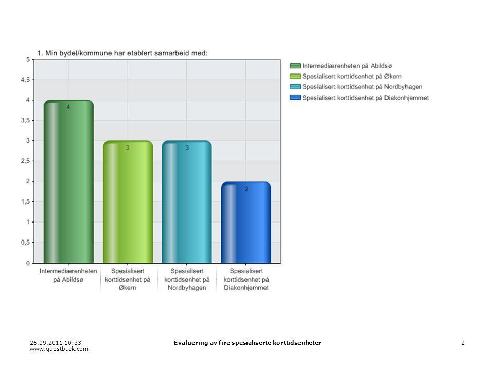 26.09.2011 10:33 www.questback.com Evaluering av fire spesialiserte korttidsenheter2