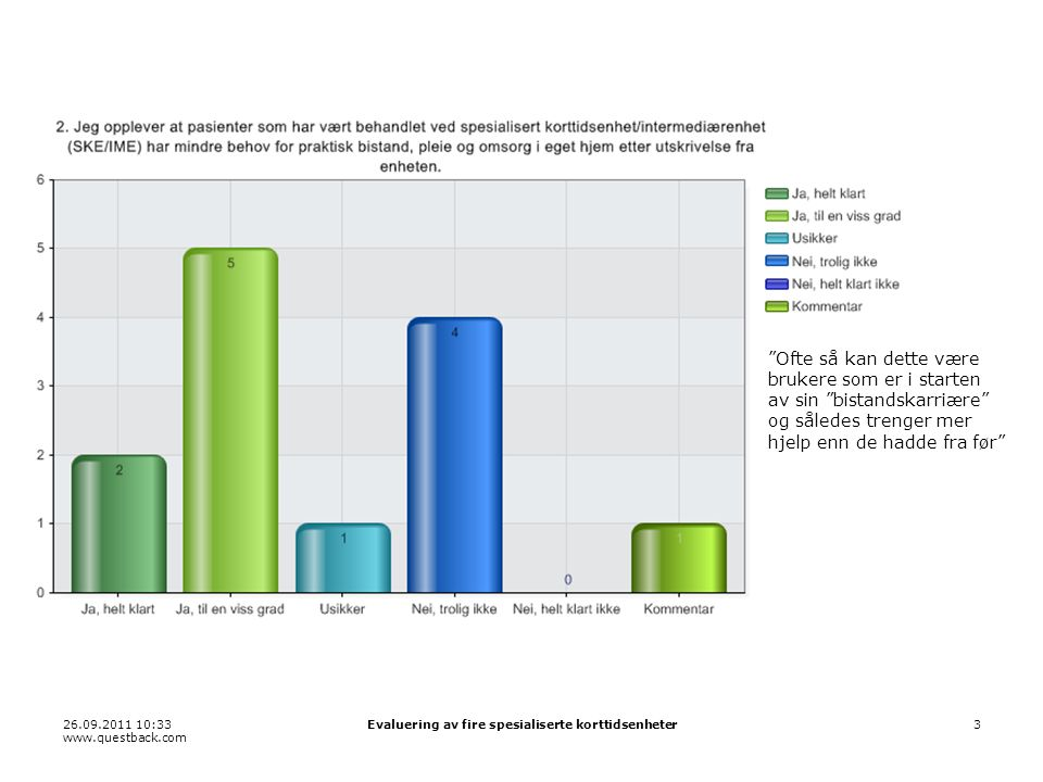26.09.2011 10:33 www.questback.com Evaluering av fire spesialiserte korttidsenheter3 Ofte så kan dette være brukere som er i starten av sin bistandskarriære og således trenger mer hjelp enn de hadde fra før