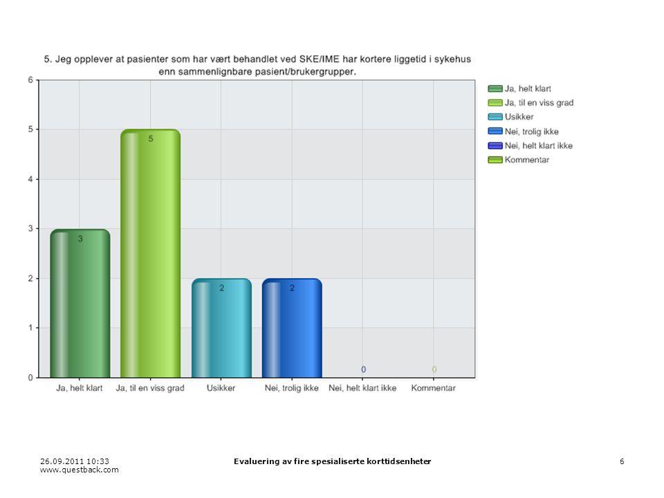 26.09.2011 10:33 www.questback.com Evaluering av fire spesialiserte korttidsenheter6