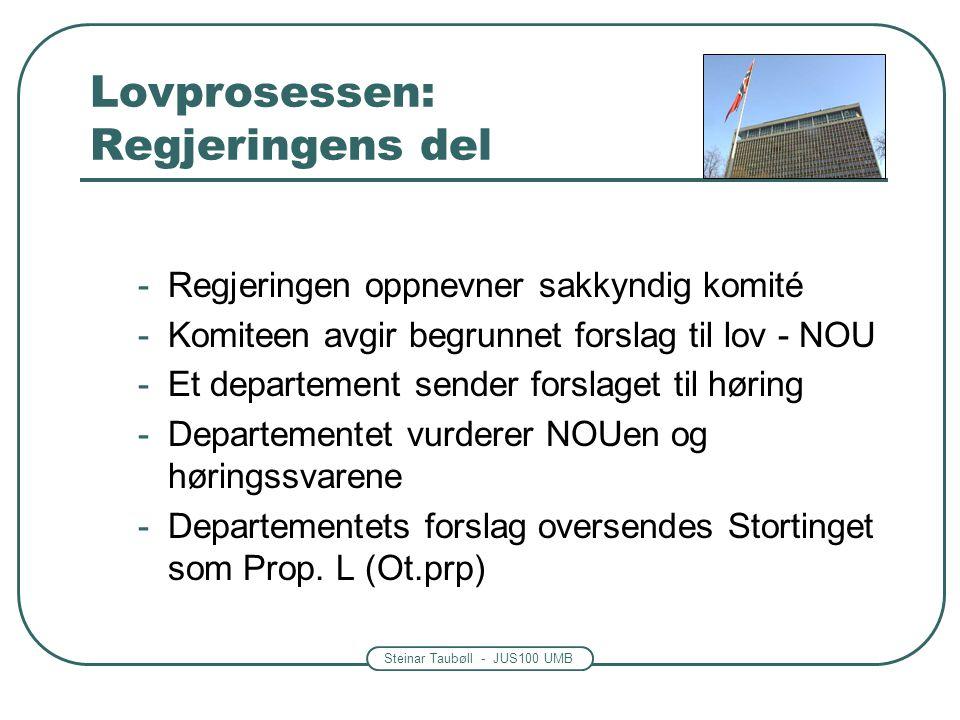 Steinar Taubøll - JUS100 UMB Lovprosessen: Regjeringens del -Regjeringen oppnevner sakkyndig komité -Komiteen avgir begrunnet forslag til lov - NOU -E