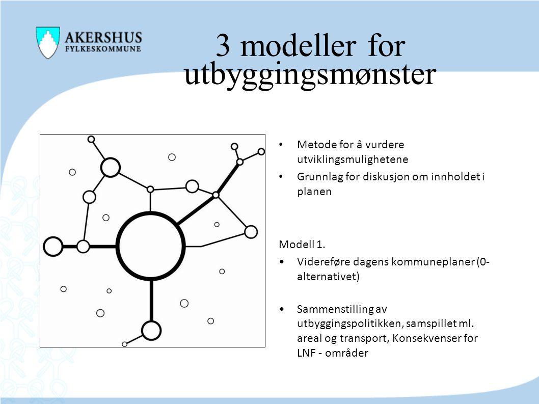 3 modeller for utbyggingsmønster • Metode for å vurdere utviklingsmulighetene • Grunnlag for diskusjon om innholdet i planen Modell 1. •Videreføre dag