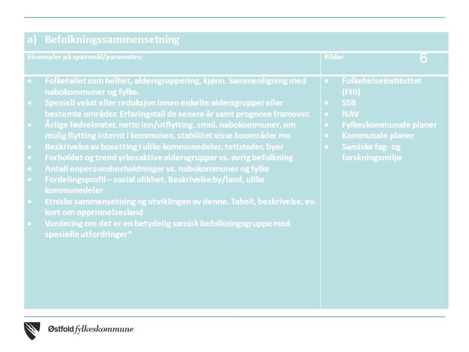a)Befolkningssammensetning Eksempler på spørsmål/parametre:Kilder  Folketallet som helhet, aldersgruppering, kjønn.