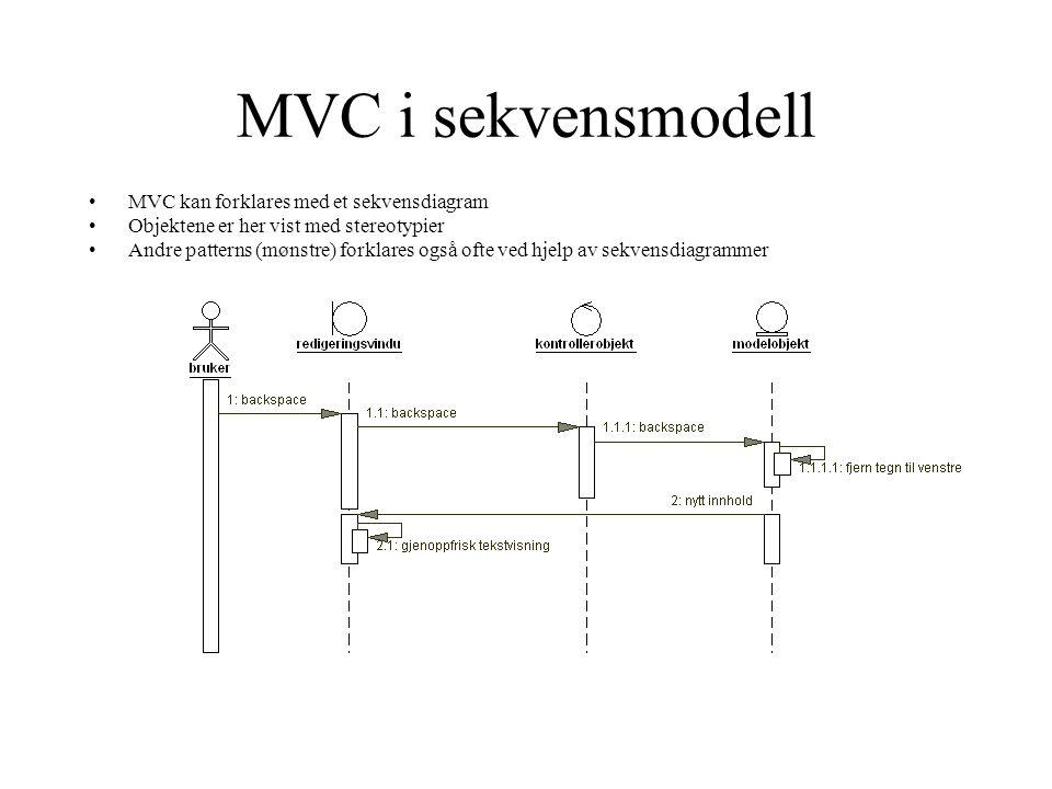MVC i sekvensmodell •MVC kan forklares med et sekvensdiagram •Objektene er her vist med stereotypier •Andre patterns (mønstre) forklares også ofte ved hjelp av sekvensdiagrammer