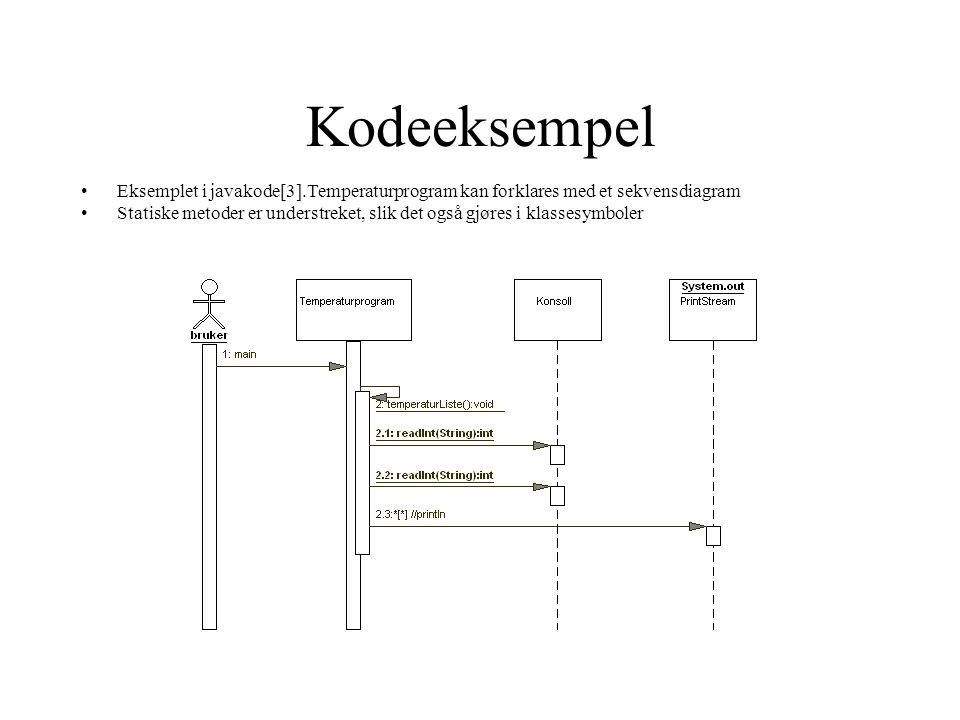 Kodeeksempel •Eksemplet i javakode[3].Temperaturprogram kan forklares med et sekvensdiagram •Statiske metoder er understreket, slik det også gjøres i klassesymboler