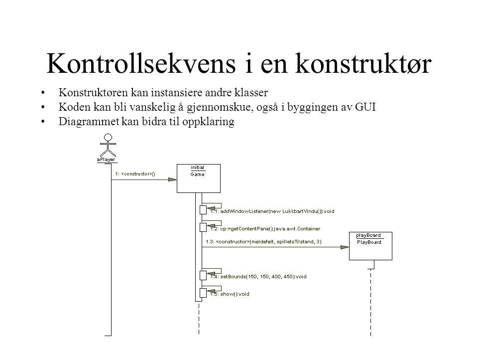 Kontrollsekvens i en konstruktør •Konstruktøren kan instansiere andre klasser •Koden kan bli vanskelig å gjennomskue, også i byggingen av GUI •Diagrammet kan bidra til oppklaring