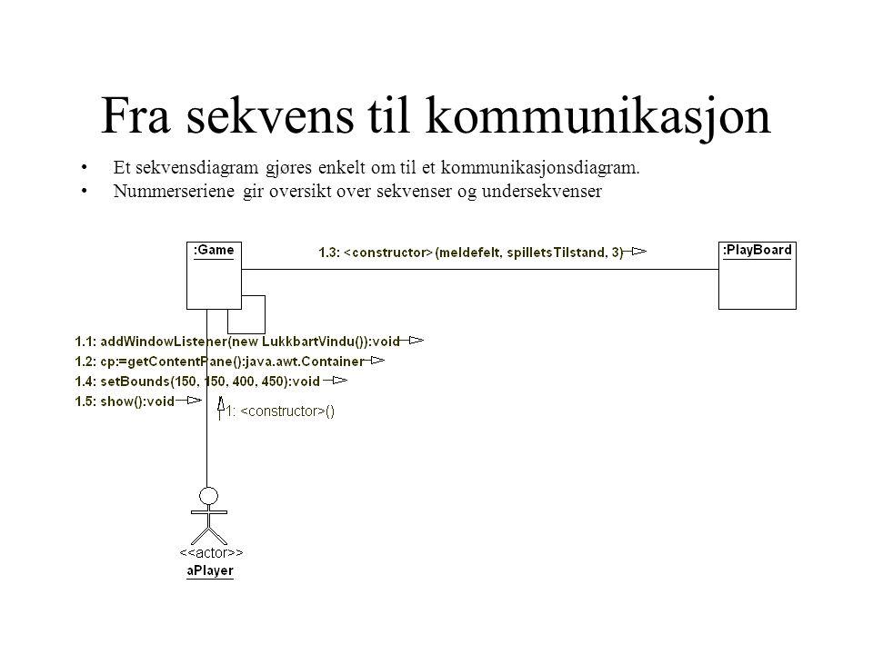 Fra sekvens til kommunikasjon •Et sekvensdiagram gjøres enkelt om til et kommunikasjonsdiagram.