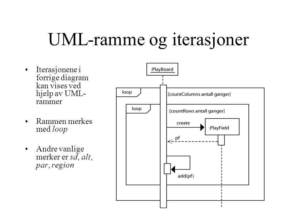 UML-ramme og iterasjoner •Iterasjonene i forrige diagram kan vises ved hjelp av UML- rammer •Rammen merkes med loop •Andre vanlige merker er sd, alt, par, region