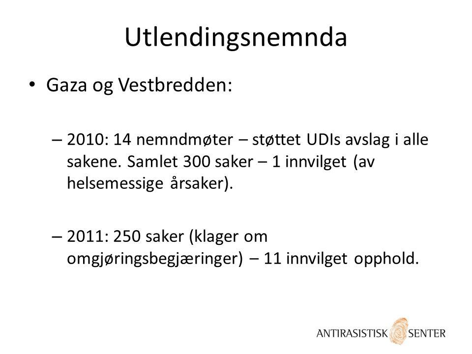 Utlendingsnemnda • Gaza og Vestbredden: – 2010: 14 nemndmøter – støttet UDIs avslag i alle sakene. Samlet 300 saker – 1 innvilget (av helsemessige års