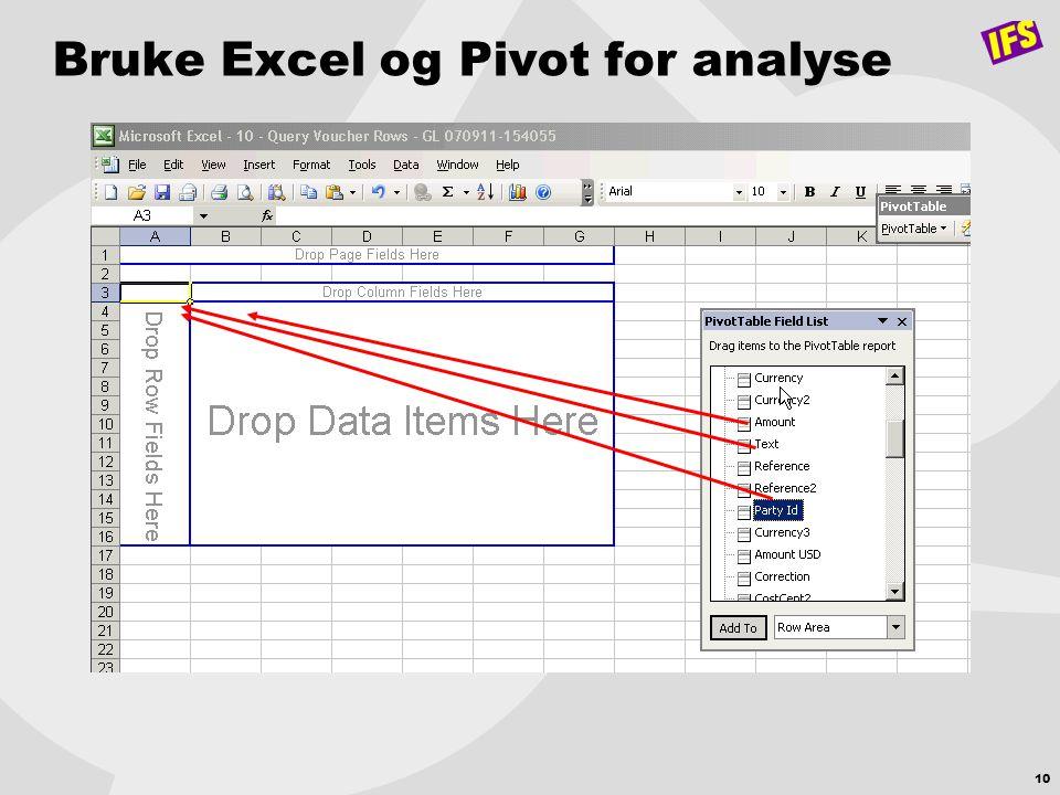 10 Bruke Excel og Pivot for analyse