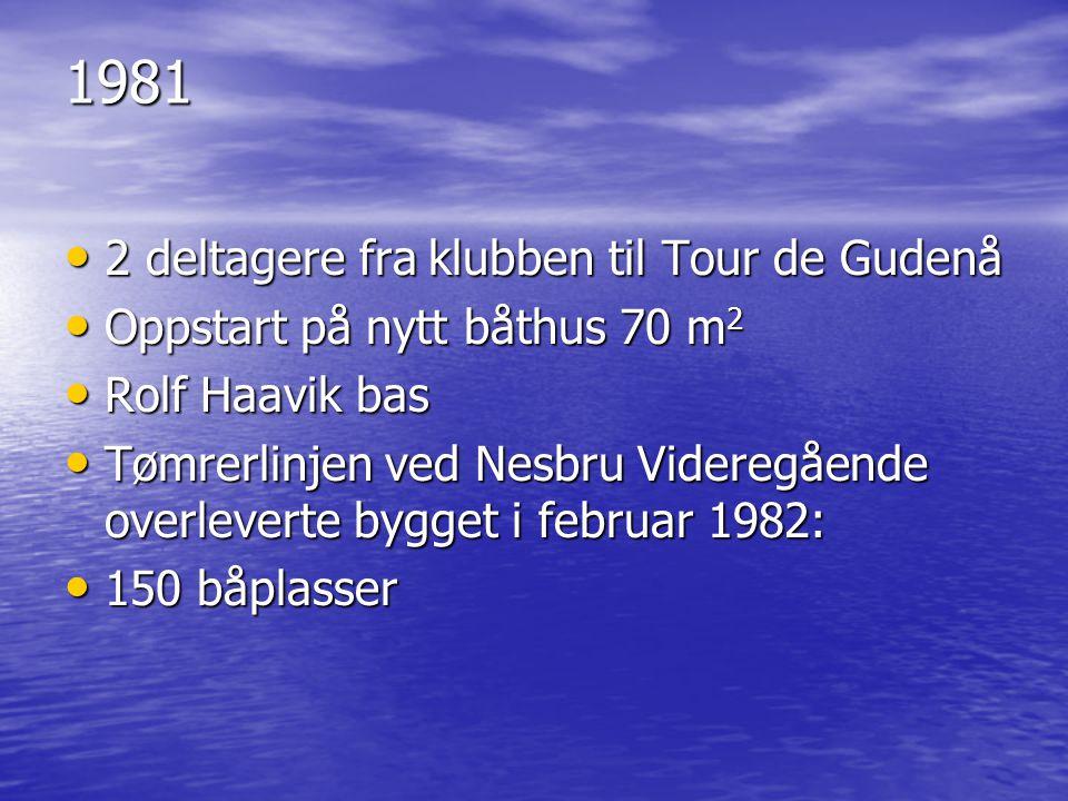 1981 • 2 deltagere fra klubben til Tour de Gudenå • Oppstart på nytt båthus 70 m 2 • Rolf Haavik bas • Tømrerlinjen ved Nesbru Videregående overlevert