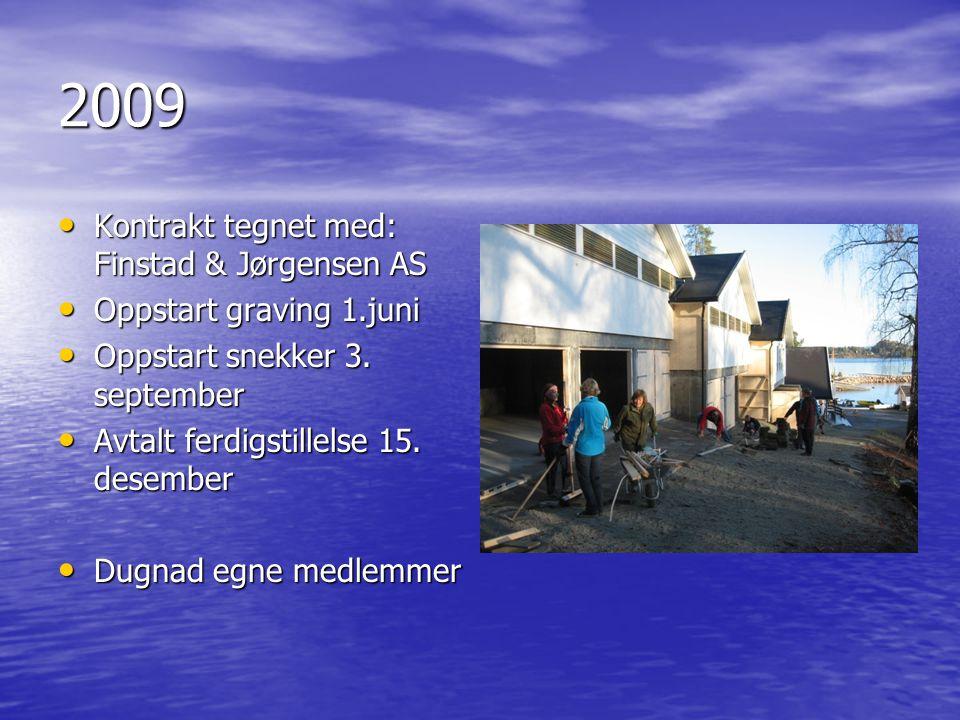 2009 • Kontrakt tegnet med: Finstad & Jørgensen AS • Oppstart graving 1.juni • Oppstart snekker 3. september • Avtalt ferdigstillelse 15. desember • D
