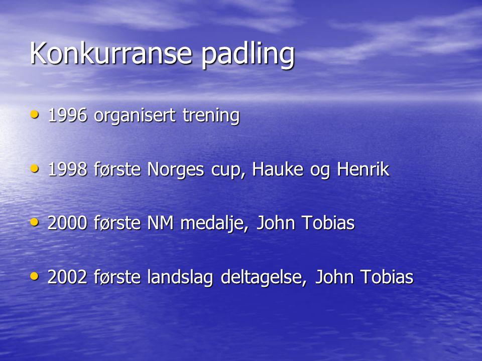Konkurranse padling • 1996 organisert trening • 1998 første Norges cup, Hauke og Henrik • 2000 første NM medalje, John Tobias • 2002 første landslag d