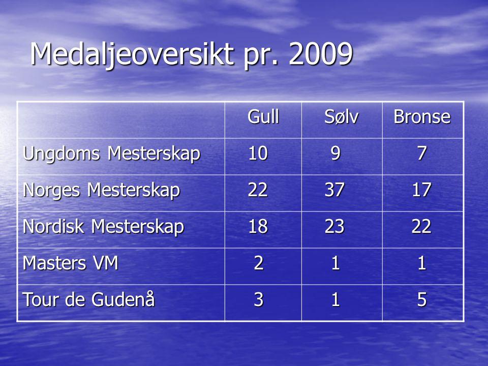 Medaljeoversikt pr. 2009 Gull Gull Sølv Sølv Bronse Bronse Ungdoms Mesterskap 10 10 9 7 Norges Mesterskap 22 22 37 37 17 17 Nordisk Mesterskap 18 18 2