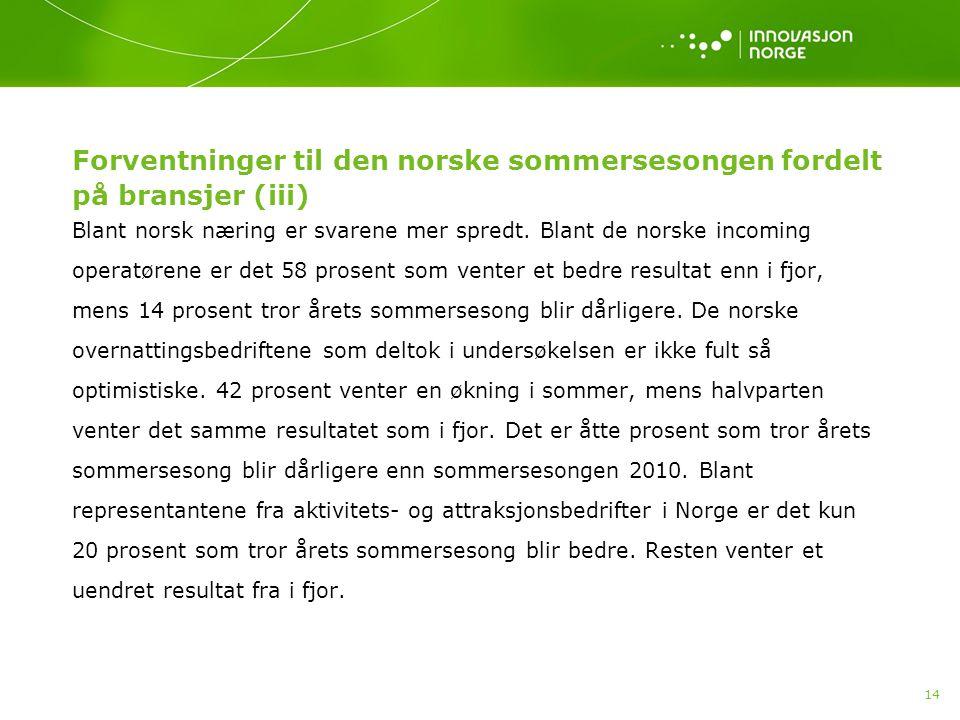 14 Forventninger til den norske sommersesongen fordelt på bransjer (iii) Blant norsk næring er svarene mer spredt.