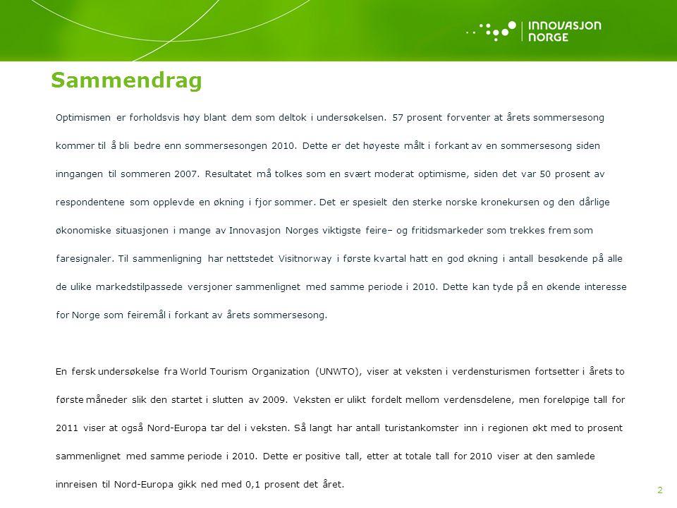 13 Forventninger til den norske sommersesongen fordelt på bransjer (ii) Svarene fra turoperatørene som er den største enkeltgruppen representert i undersøkelsen er forholdsvis optimistiske.