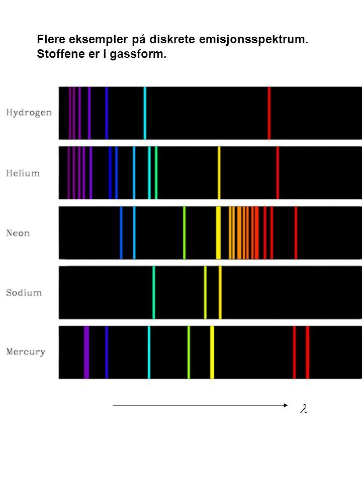 Emisjon av lys fra atomer (lysutsending) A B A.Diskret spektrum fra gasser.