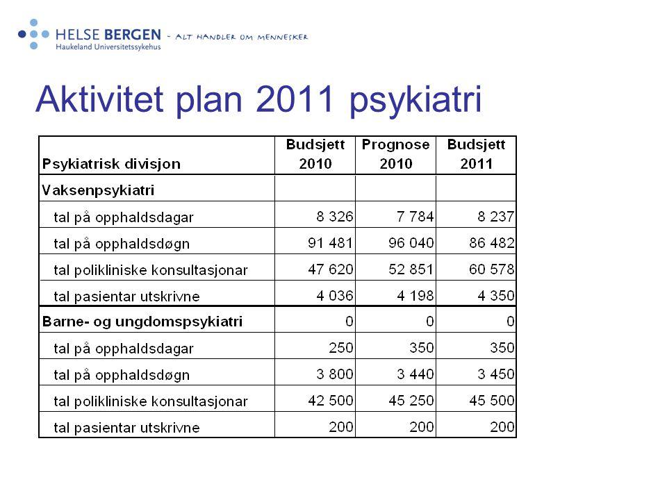 Aktivitet plan 2011 psykiatri