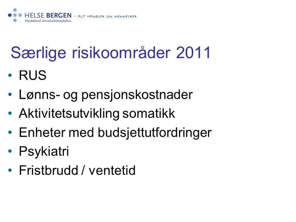Særlige risikoområder 2011 •RUS •Lønns- og pensjonskostnader •Aktivitetsutvikling somatikk •Enheter med budsjettutfordringer •Psykiatri •Fristbrudd /