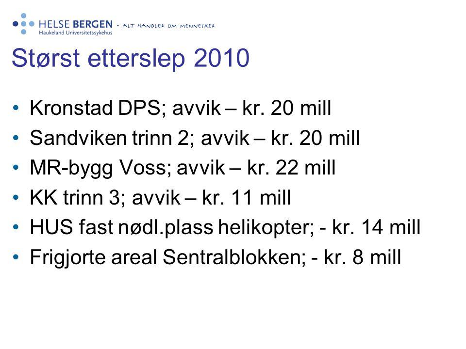 Størst etterslep 2010 •Kronstad DPS; avvik – kr. 20 mill •Sandviken trinn 2; avvik – kr. 20 mill •MR-bygg Voss; avvik – kr. 22 mill •KK trinn 3; avvik