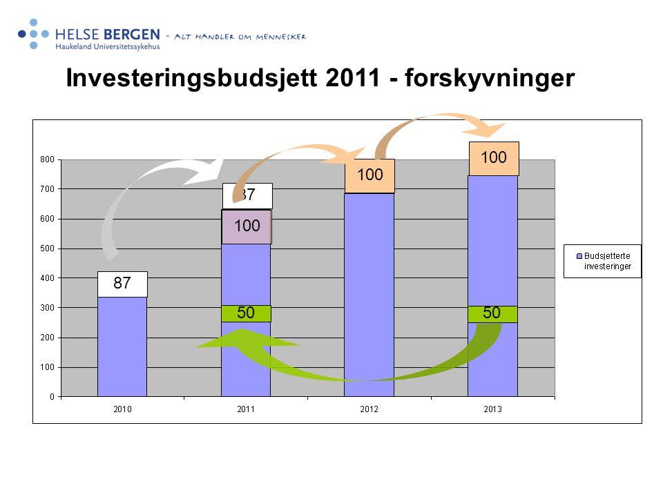 87 100 50 100 Investeringsbudsjett 2011 - forskyvninger